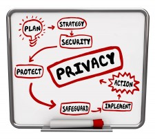 Privacy security or safeguard diagram or flowchart written on a