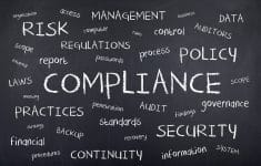 Business compliance concept with words like risk, policy, management, laws, audit and regulations as word cloud background